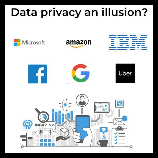 Do you think your data is safe online?
