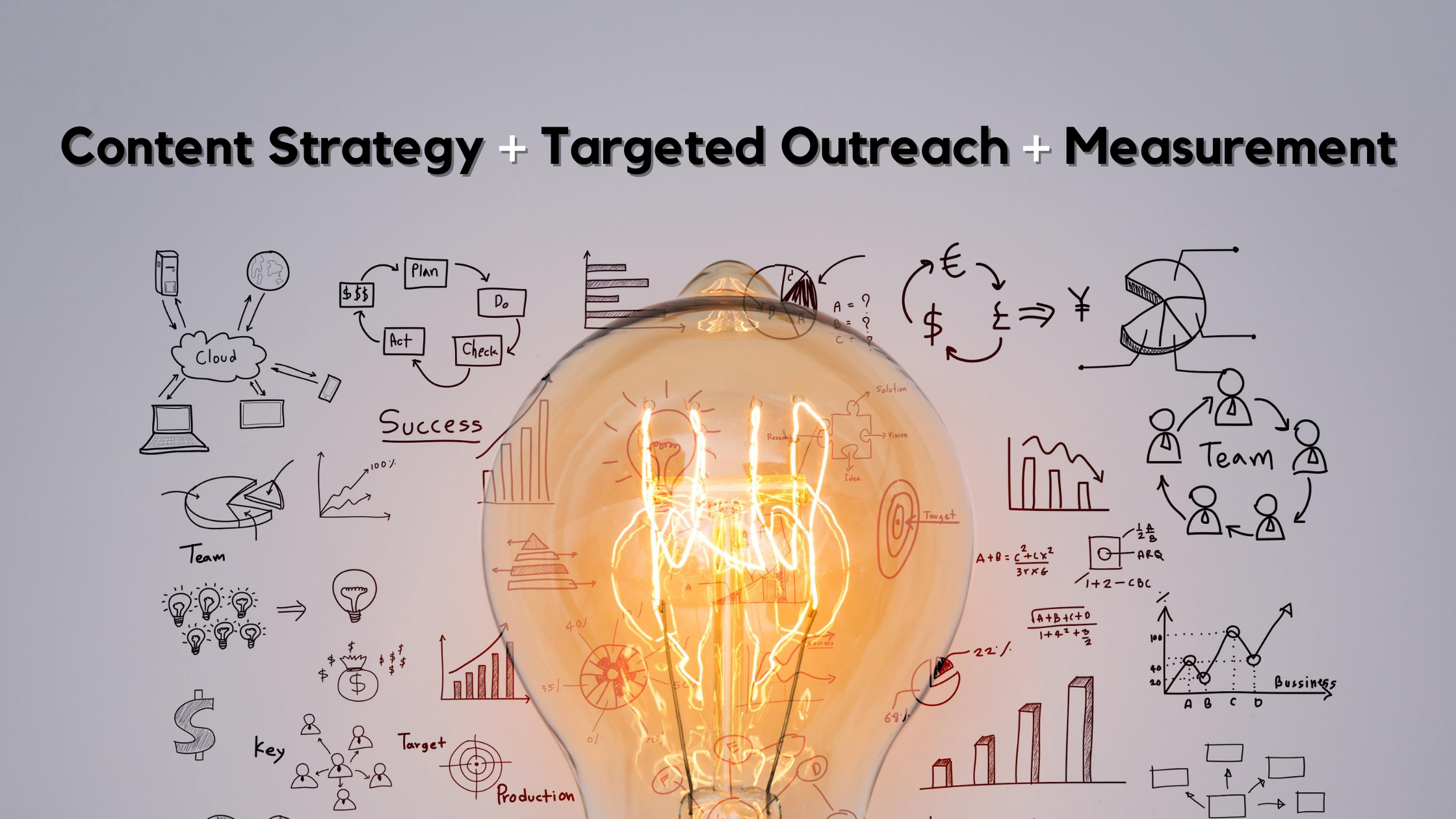 A 3-Point Strategy to Achieve your Content Marketing Goals